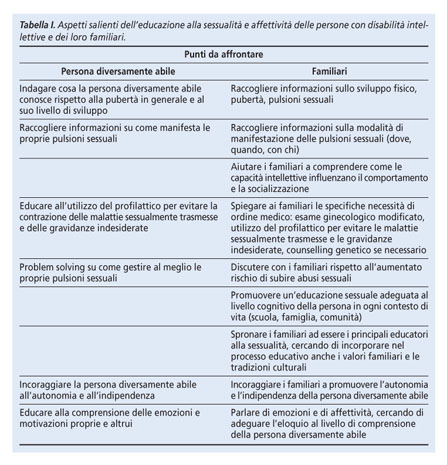 Catedra statistica asexual definition